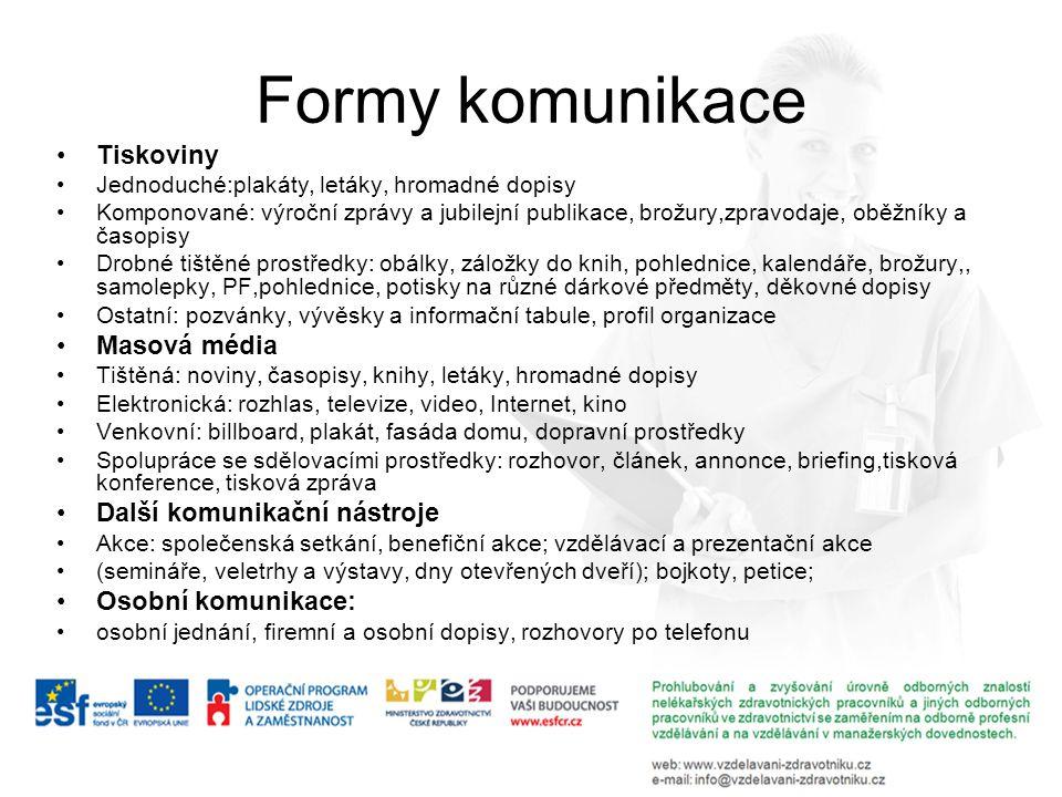 Formy komunikace Tiskoviny Masová média Další komunikační nástroje