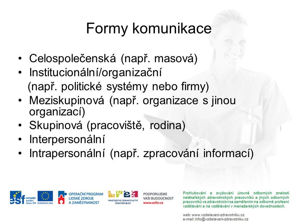 Formy komunikace Celospolečenská (např. masová)