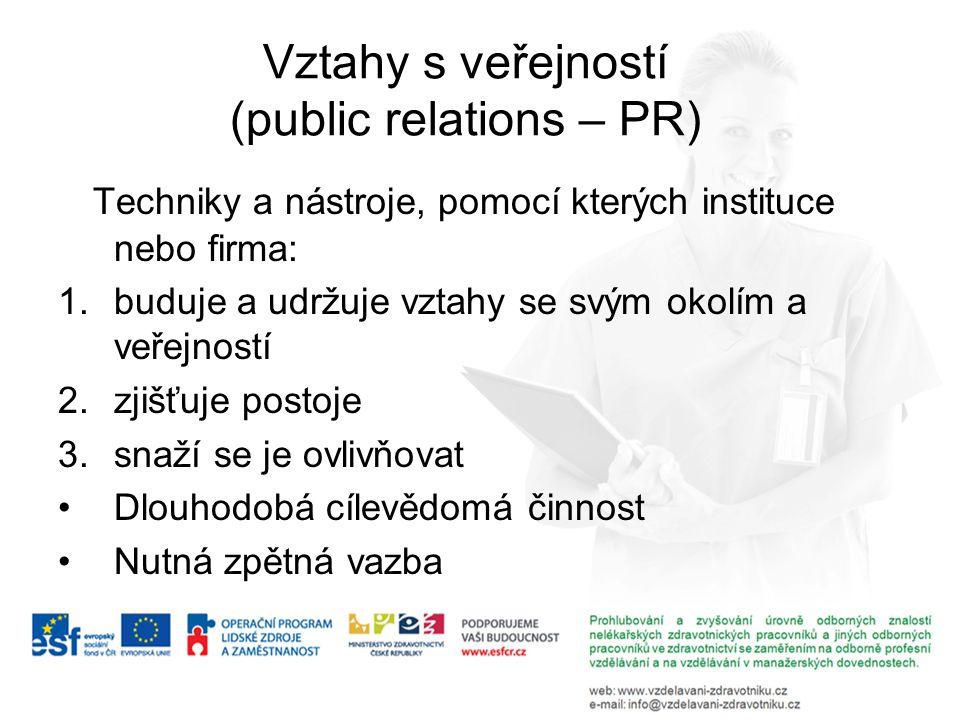 Vztahy s veřejností (public relations – PR)