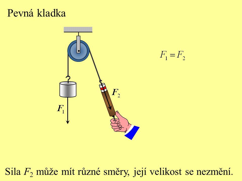 Pevná kladka Sila F2 může mít různé směry, její velikost se nezmění.
