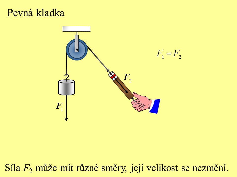 Pevná kladka Síla F2 může mít různé směry, její velikost se nezmění.