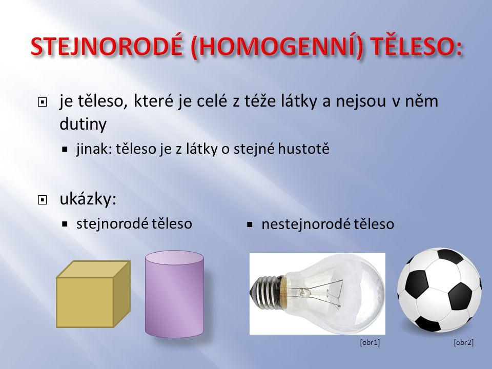 STEJNORODÉ (HOMOGENNÍ) TĚLESO: