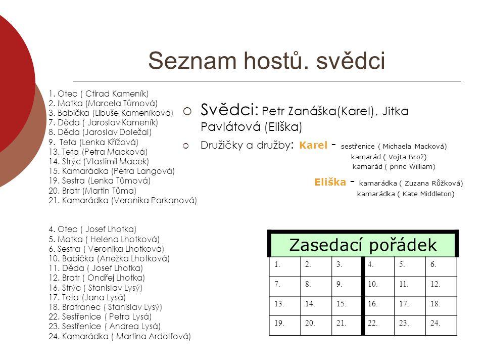 Seznam hostů. svědci Zasedací pořádek