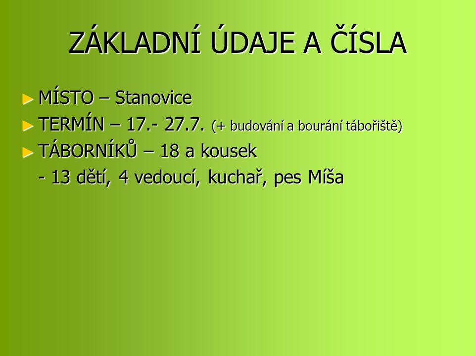 ZÁKLADNÍ ÚDAJE A ČÍSLA MÍSTO – Stanovice