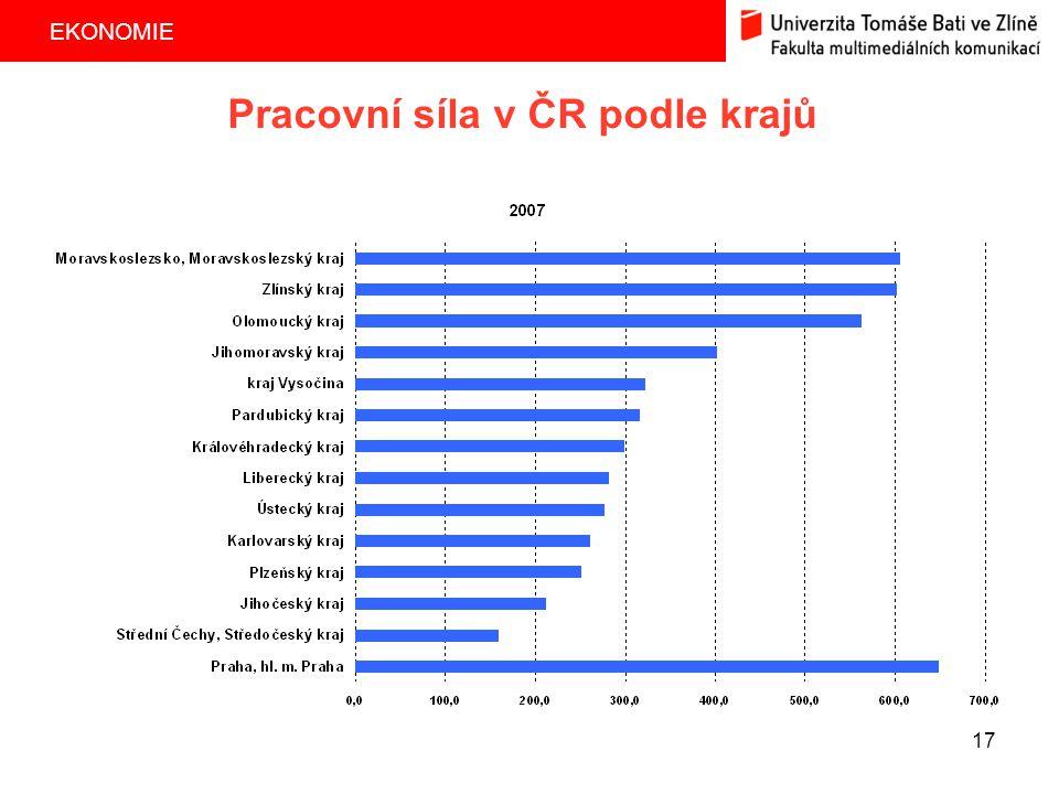 Pracovní síla v ČR podle krajů