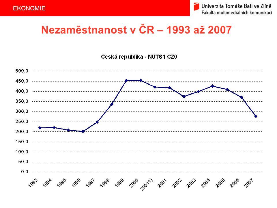 Nezaměstnanost v ČR – 1993 až 2007