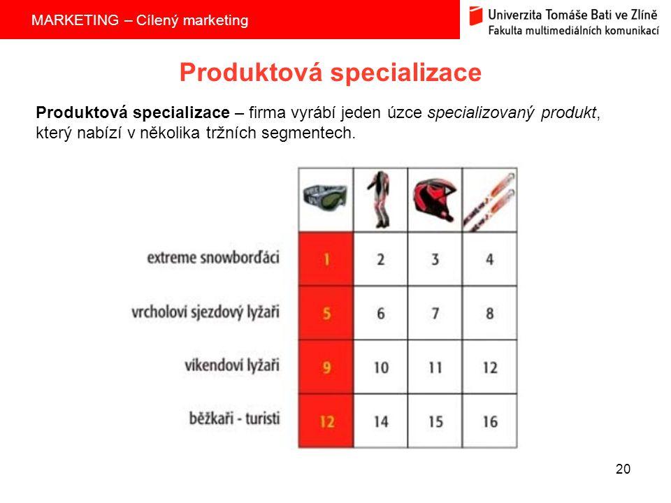 Produktová specializace