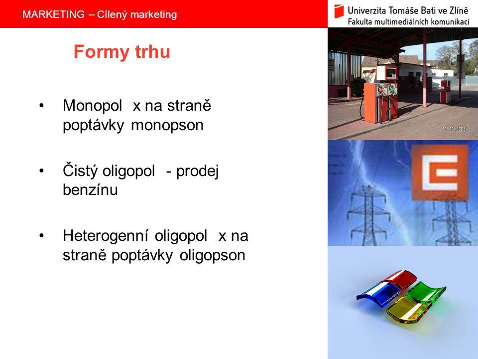 Formy trhu Monopol x na straně poptávky monopson