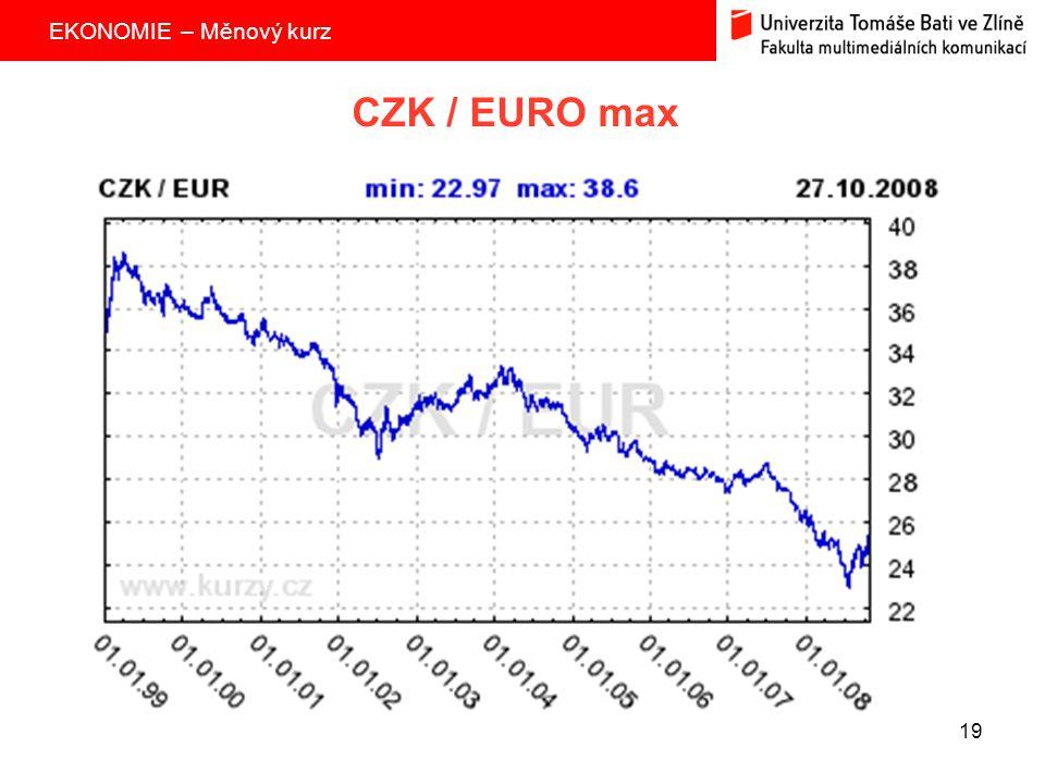 CZK / EURO max