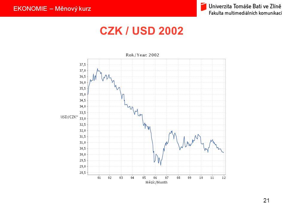 CZK / USD 2002