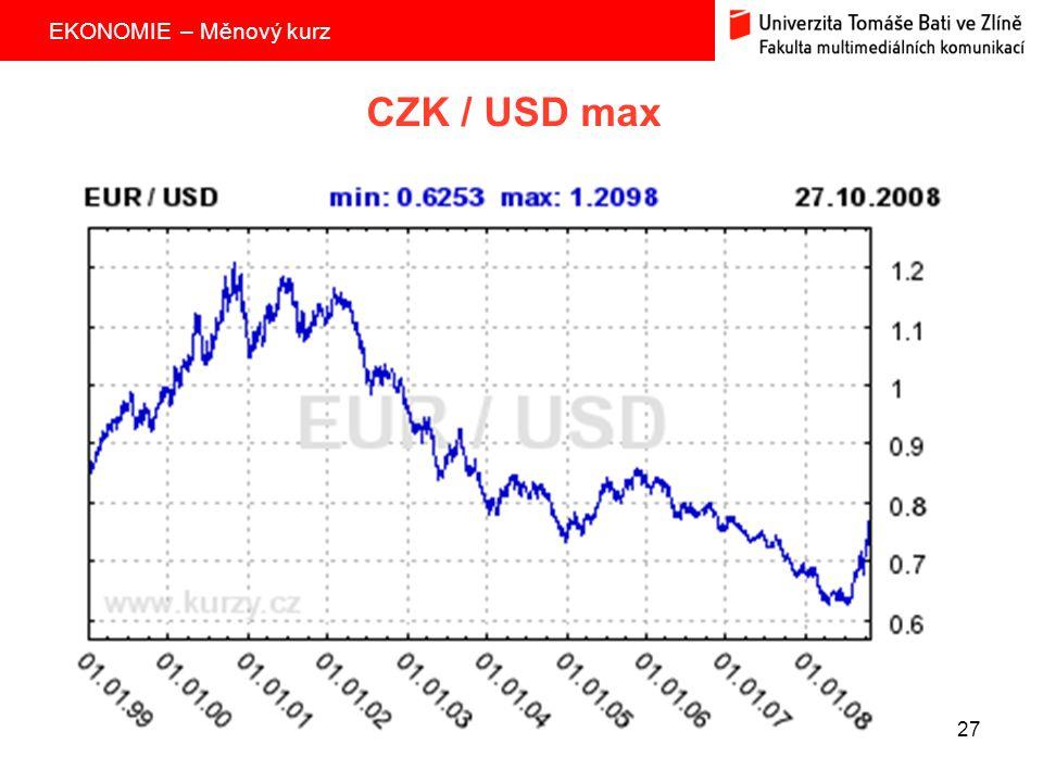 CZK / USD max