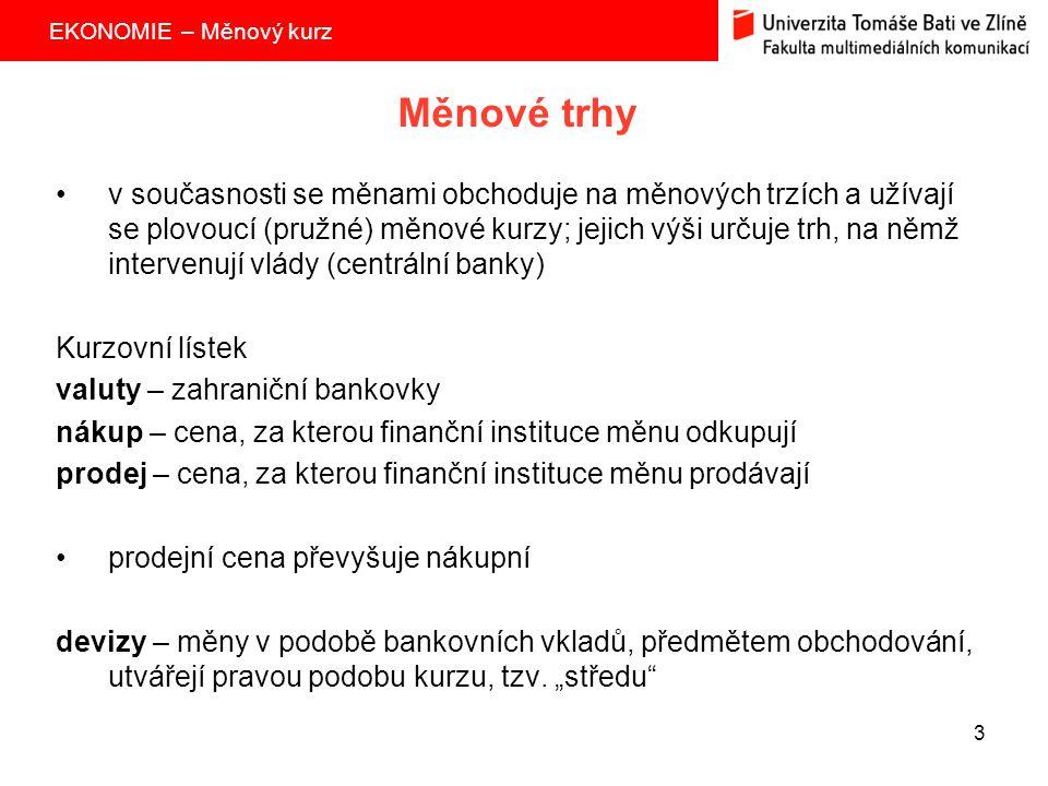 Měnové trhy