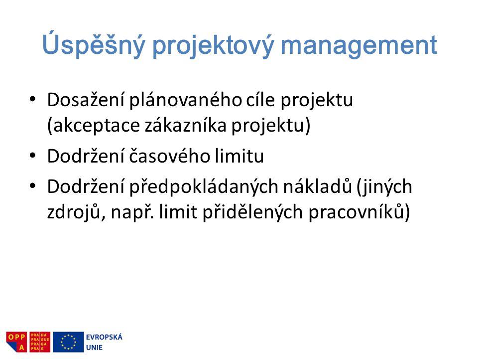 Úspěšný projektový management