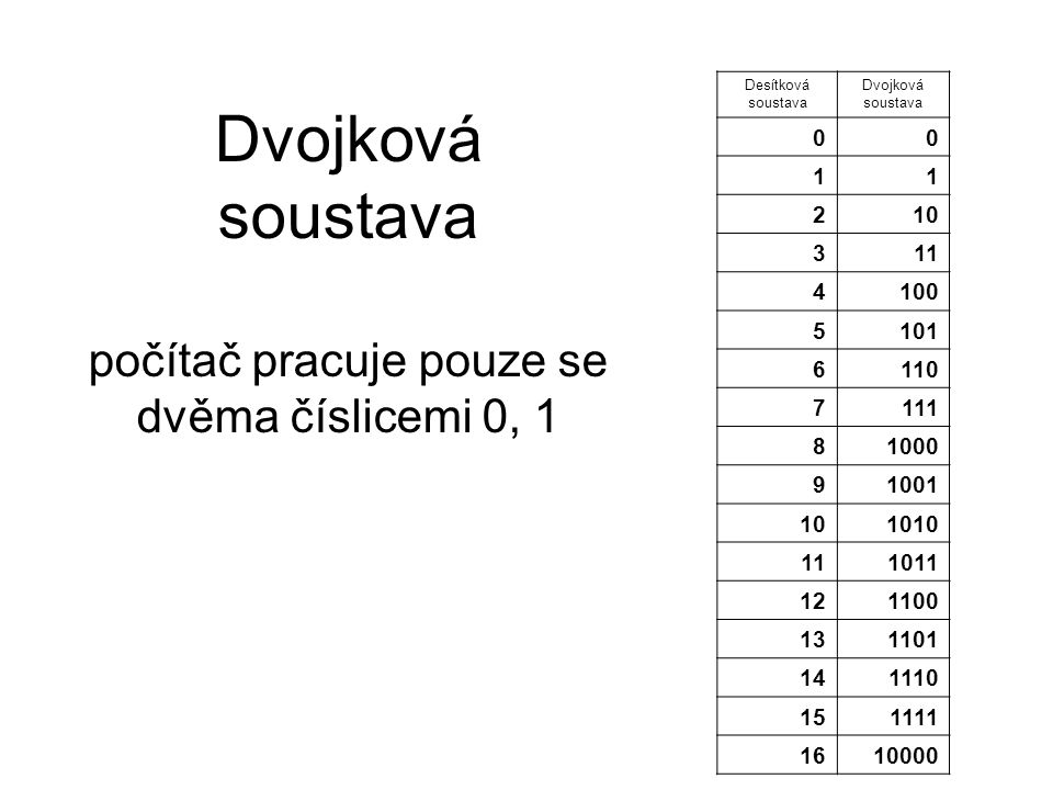 Dvojková soustava počítač pracuje pouze se dvěma číslicemi 0, 1