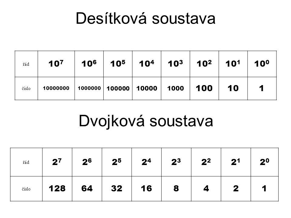 Desítková soustava Dvojková soustava 107 106 105 104 103 102 101 100