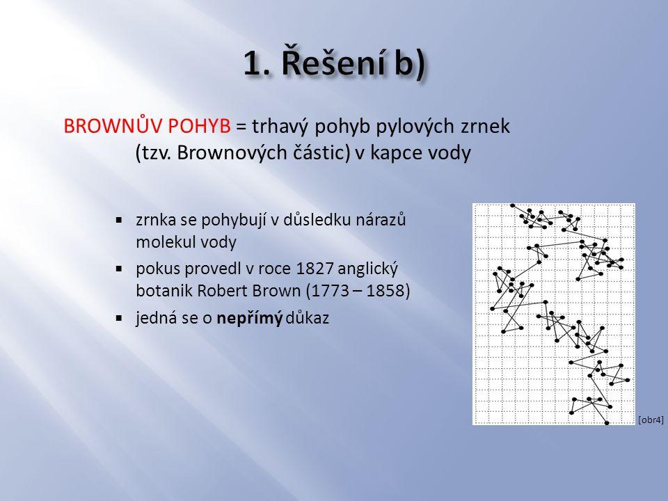 1. Řešení b) BROWNŮV POHYB = trhavý pohyb pylových zrnek (tzv. Brownových částic) v kapce vody. zrnka se pohybují v důsledku nárazů molekul vody.