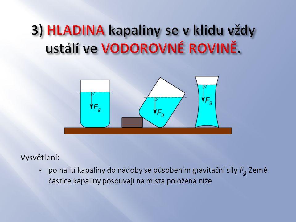 3) HLADINA kapaliny se v klidu vždy ustálí ve VODOROVNÉ ROVINĚ.