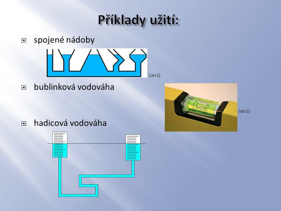 Příklady užití: spojené nádoby bublinková vodováha hadicová vodováha