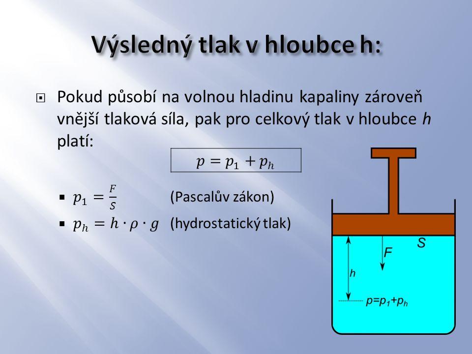 Výsledný tlak v hloubce h: