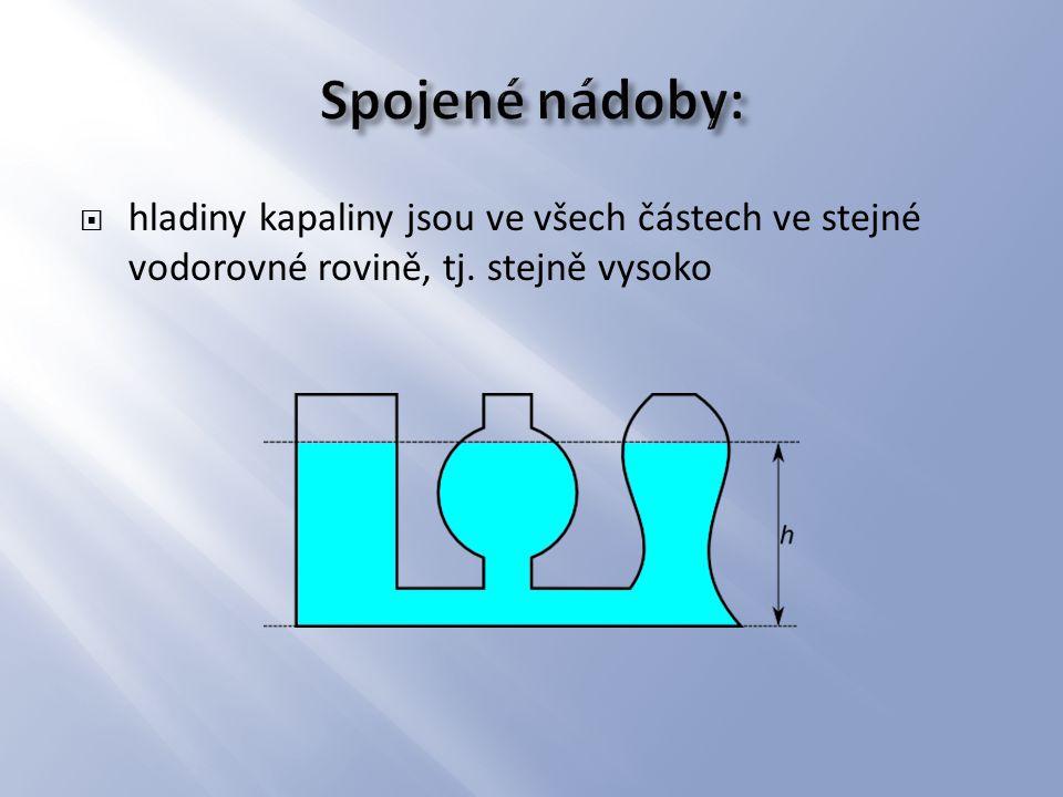 Spojené nádoby: hladiny kapaliny jsou ve všech částech ve stejné vodorovné rovině, tj.