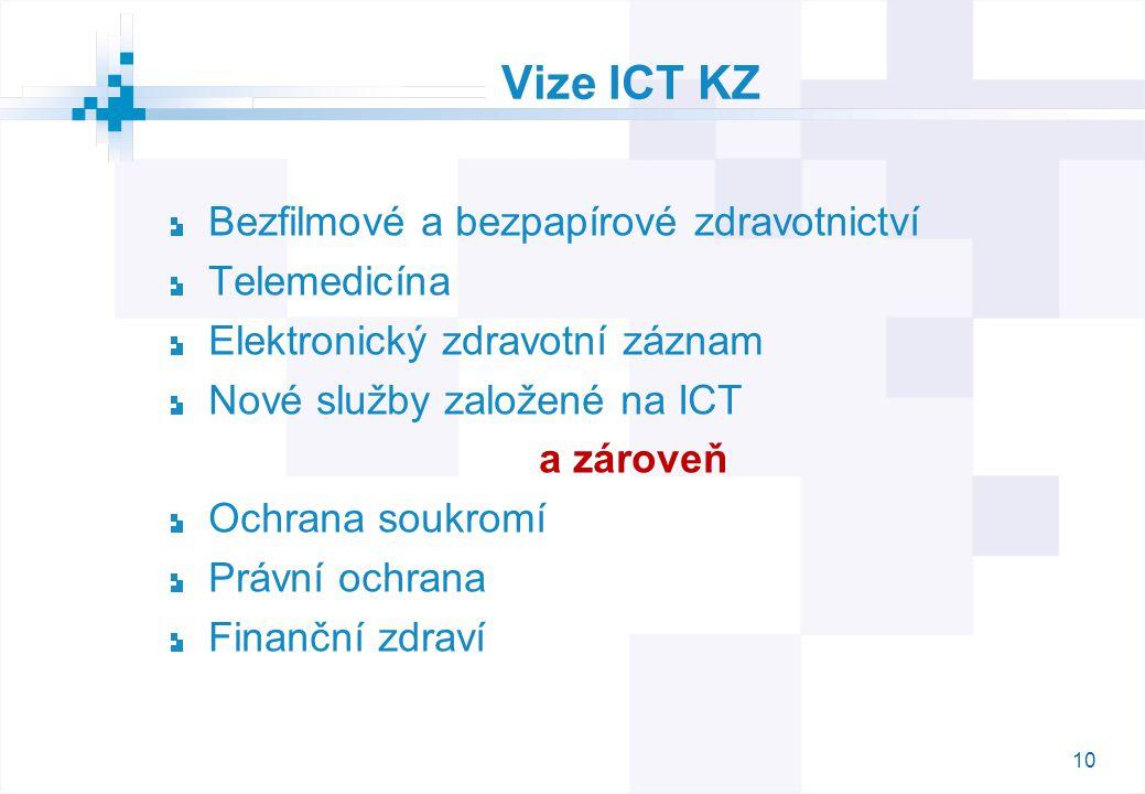 Vize ICT KZ Bezfilmové a bezpapírové zdravotnictví Telemedicína