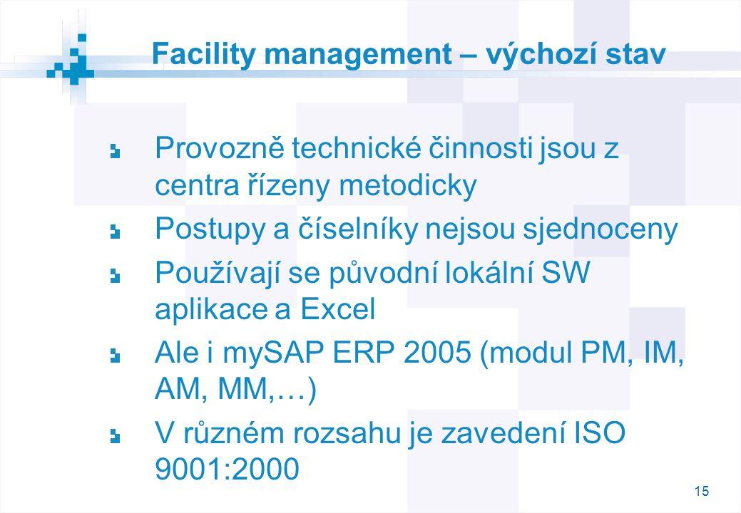Facility management – výchozí stav