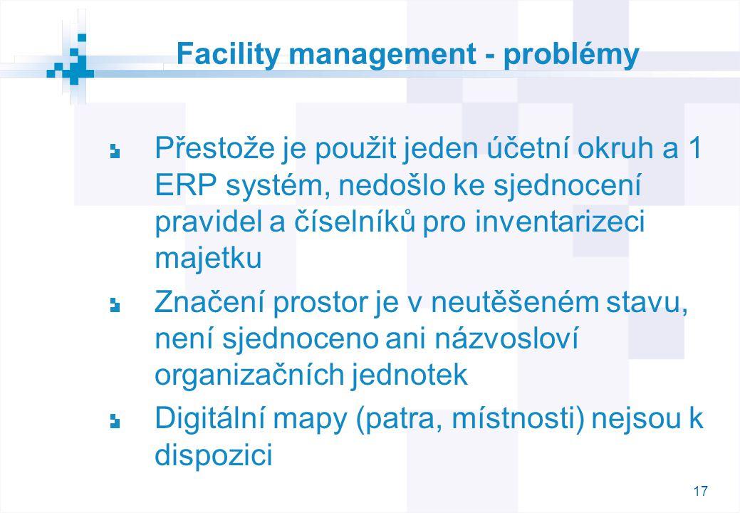 Facility management - problémy