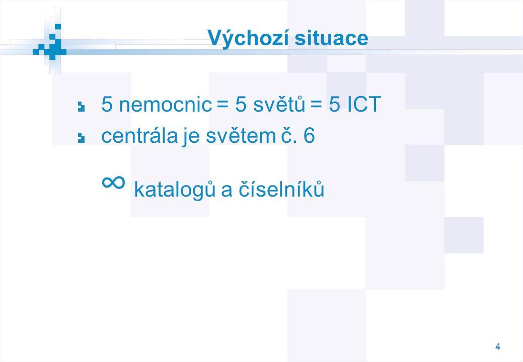 ∞ katalogů a číselníků Výchozí situace 5 nemocnic = 5 světů = 5 ICT