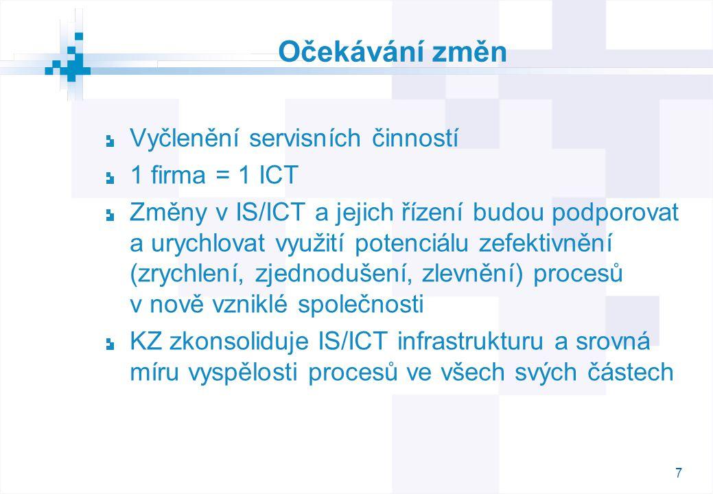Očekávání změn Vyčlenění servisních činností 1 firma = 1 ICT
