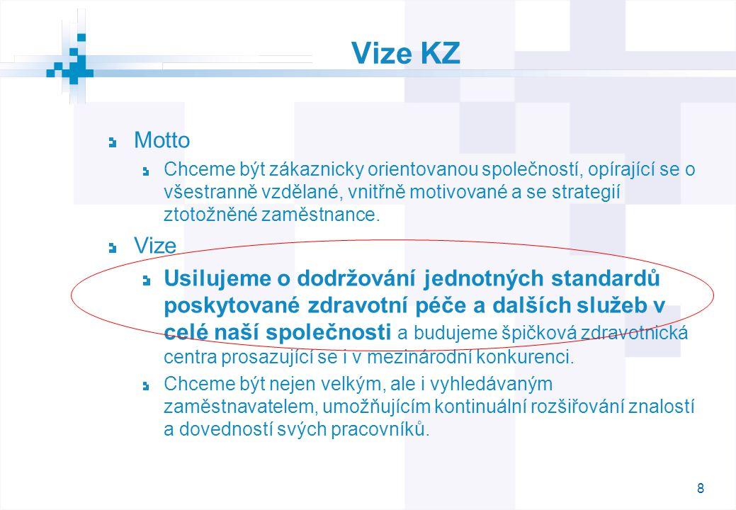 Vize KZ Motto.