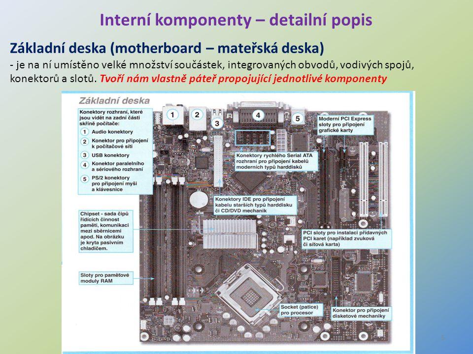 Interní komponenty – detailní popis