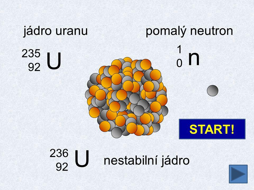 n U U jádro uranu pomalý neutron START! nestabilní jádro 1 235 92 236