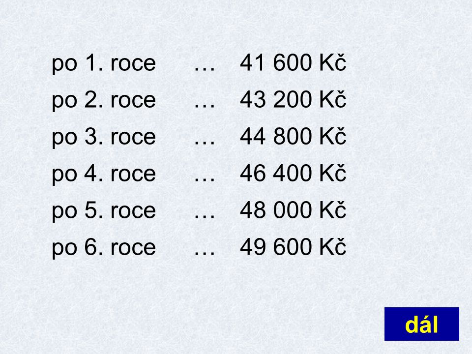 po 1. roce … 41 600 Kč po 2. roce … 43 200 Kč. po 3. roce … 44 800 Kč. po 4. roce … 46 400 Kč. po 5. roce … 48 000 Kč.