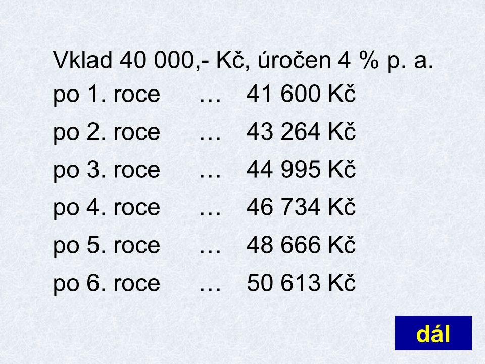 Vklad 40 000,- Kč, úročen 4 % p. a. po 1. roce … 41 600 Kč. po 2. roce … 43 264 Kč. po 3. roce … 44 995 Kč.