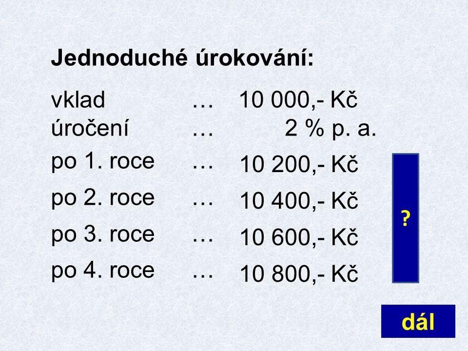 Jednoduché úrokování: