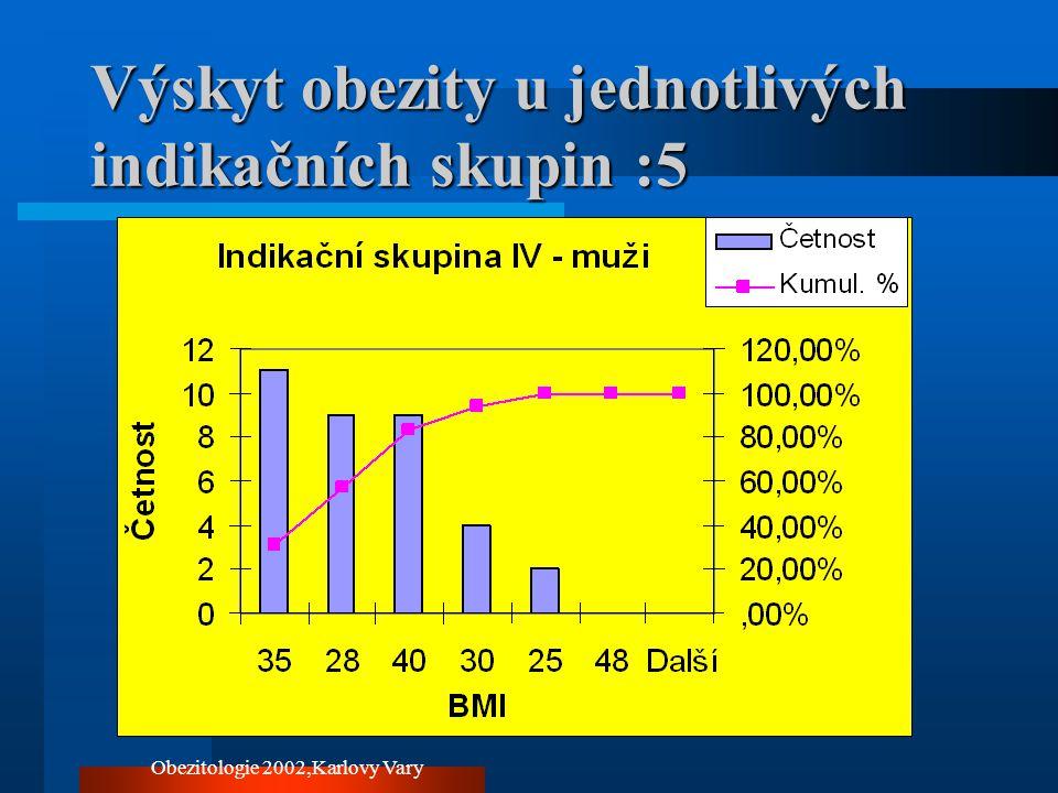 Výskyt obezity u jednotlivých indikačních skupin :5