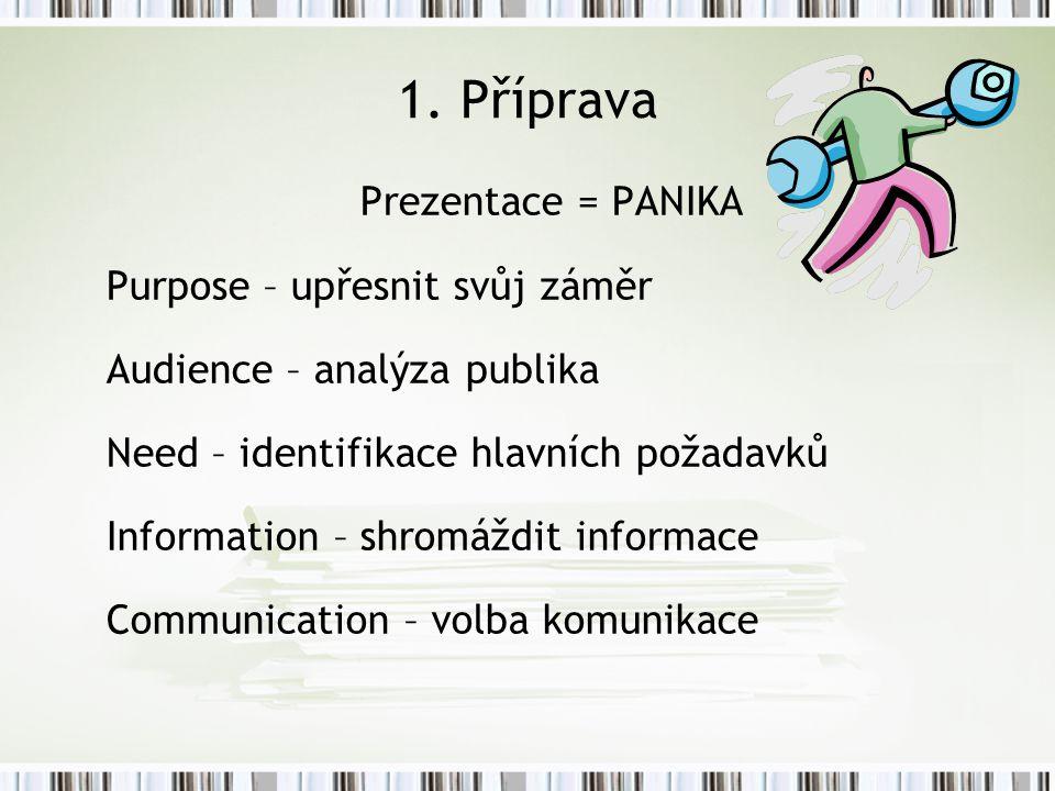 1. Příprava Prezentace = PANIKA Purpose – upřesnit svůj záměr