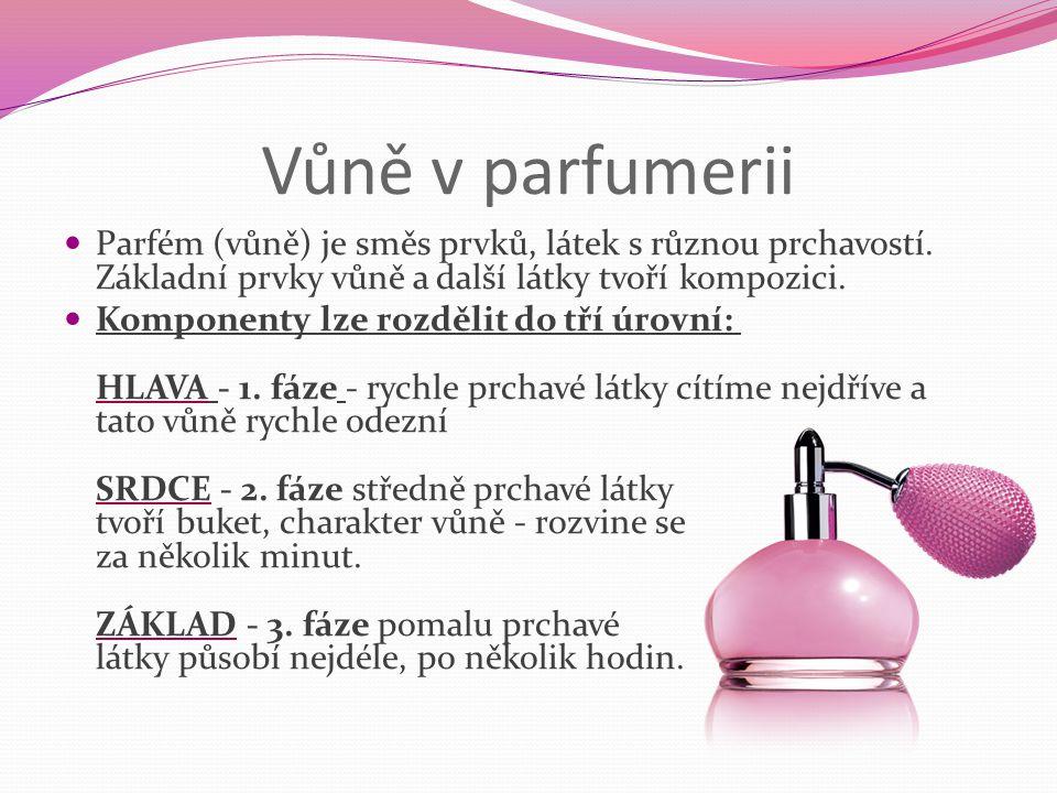 Vůně v parfumerii Parfém (vůně) je směs prvků, látek s různou prchavostí. Základní prvky vůně a další látky tvoří kompozici.
