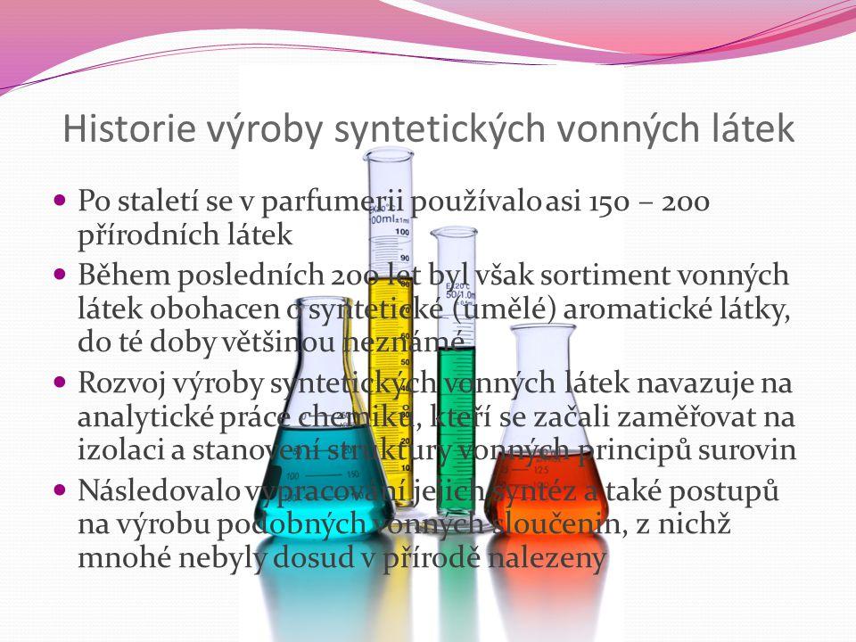 Historie výroby syntetických vonných látek
