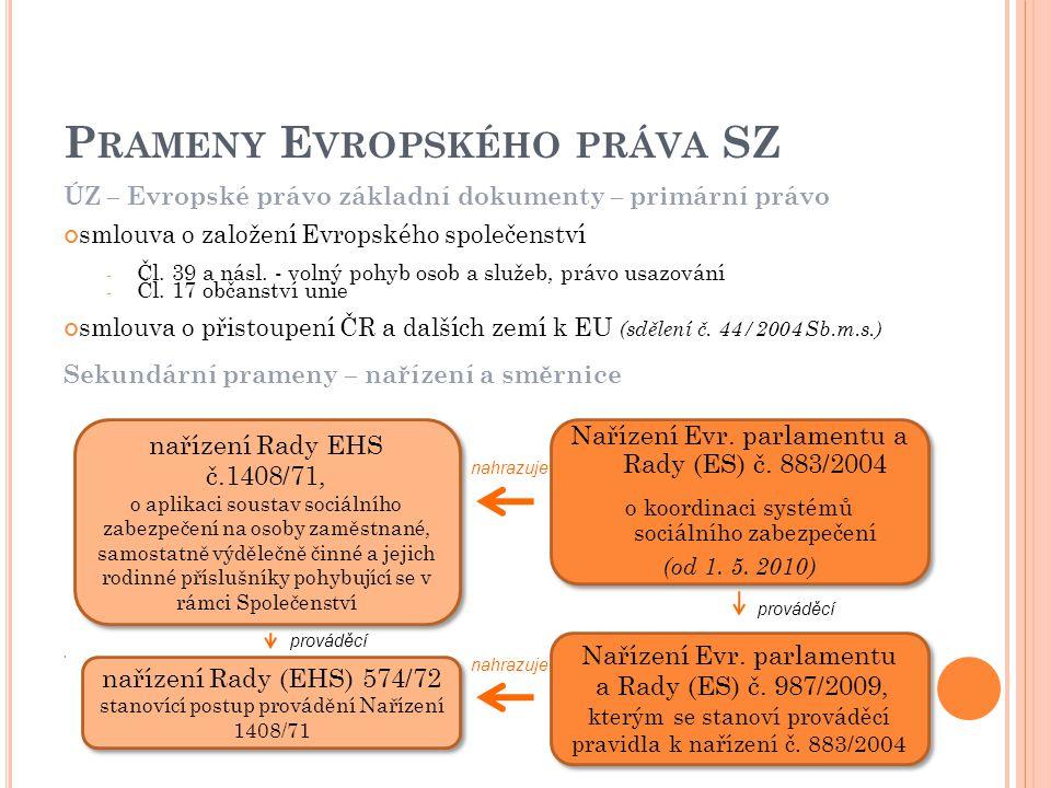 Prameny Evropského práva SZ