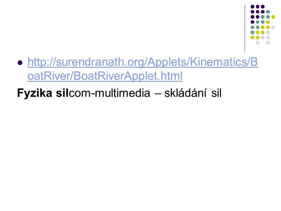 http://surendranath. org/Applets/Kinematics/BoatRiver/BoatRiverApplet