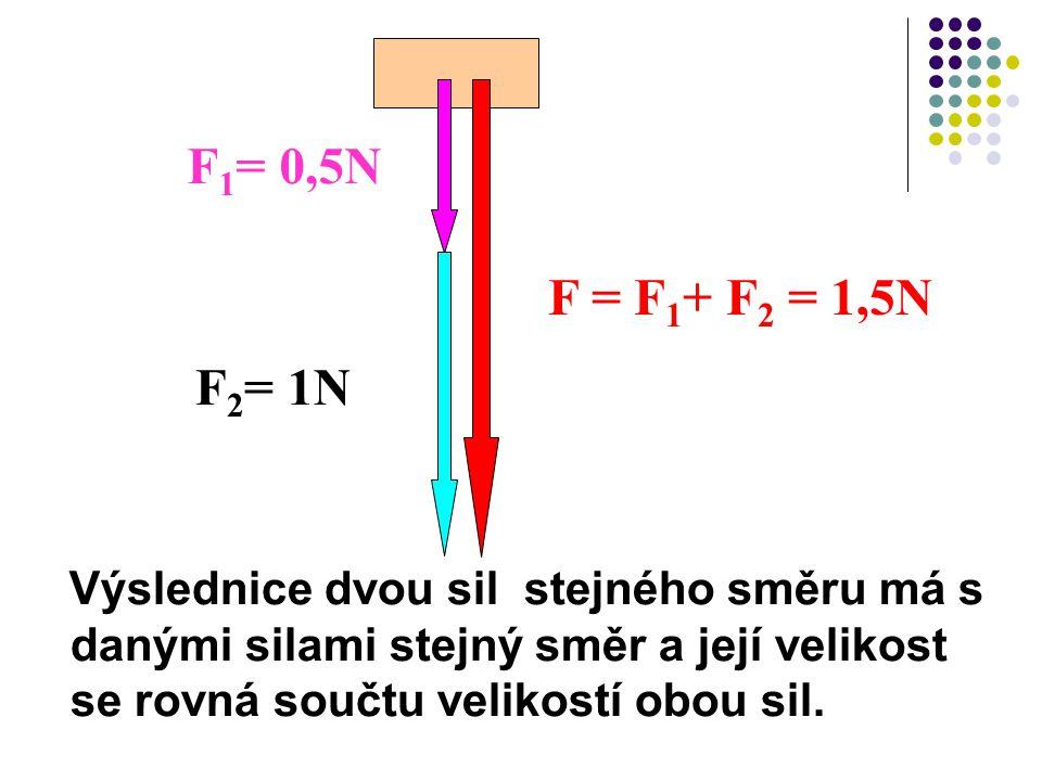 F1= 0,5N F = F1+ F2 = 1,5N. F2= 1N.