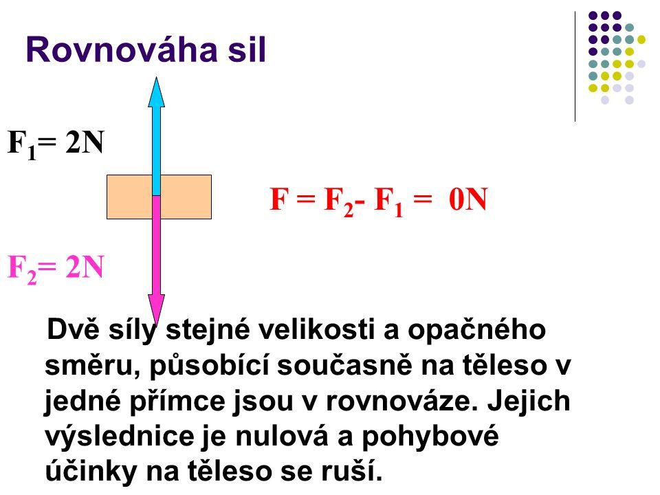 Rovnováha sil F1= 2N F = F2- F1 = 0N F2= 2N
