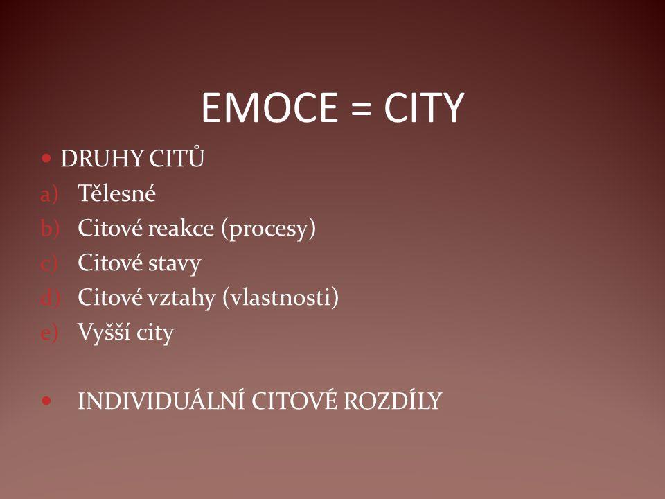 EMOCE = CITY DRUHY CITŮ Tělesné Citové reakce (procesy) Citové stavy