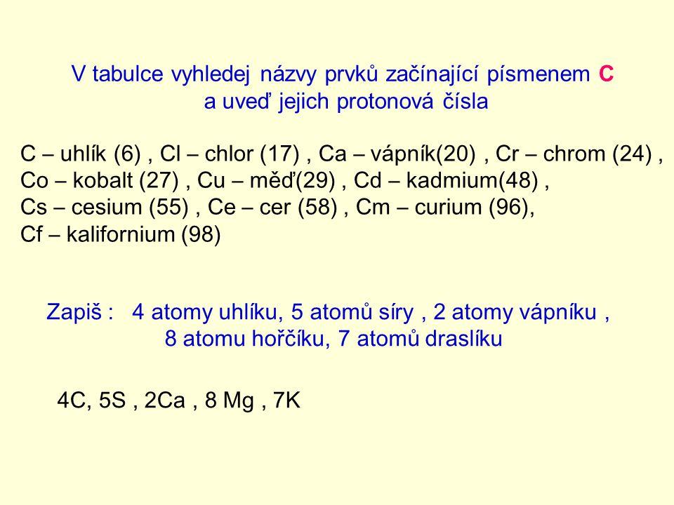 V tabulce vyhledej názvy prvků začínající písmenem C