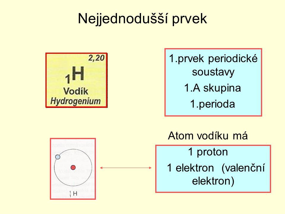 Nejjednodušší prvek 1.prvek periodické soustavy 1.A skupina 1.perioda