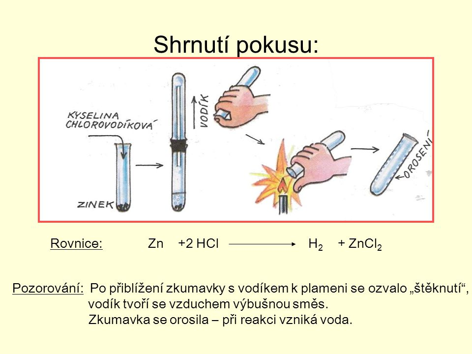 Shrnutí pokusu: Rovnice: Zn +2 HCl H2 + ZnCl2
