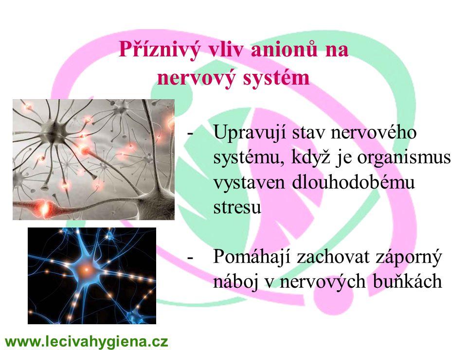 Příznivý vliv anionů na nervový systém