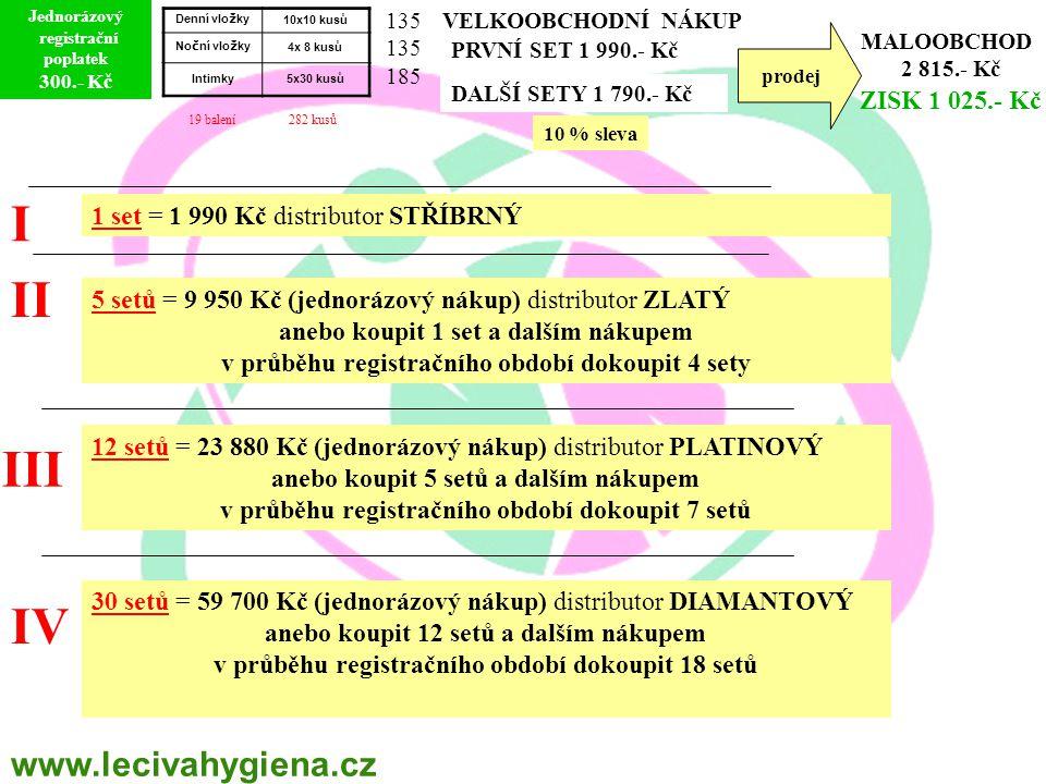 I II III IV www.lecivahygiena.cz ZISK 1 025.- Kč