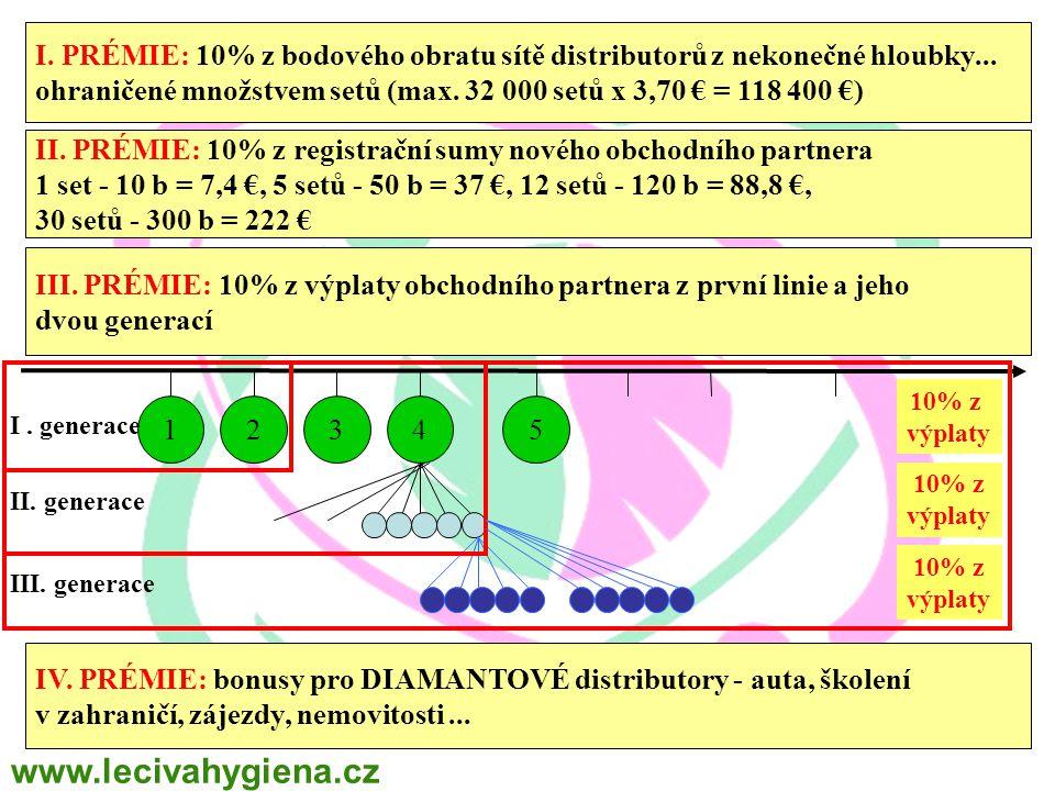 5 x 5 = 25 x 5 = 125 = 155 x 10% = 3 100 € www.lecivahygiena.cz